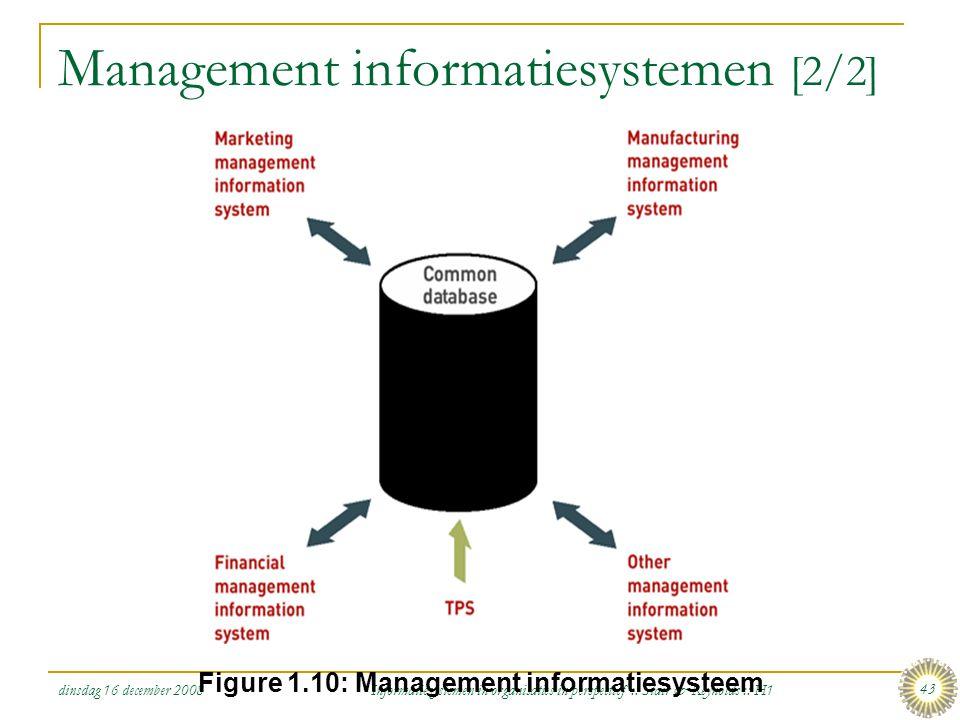 Management informatiesystemen [2/2]